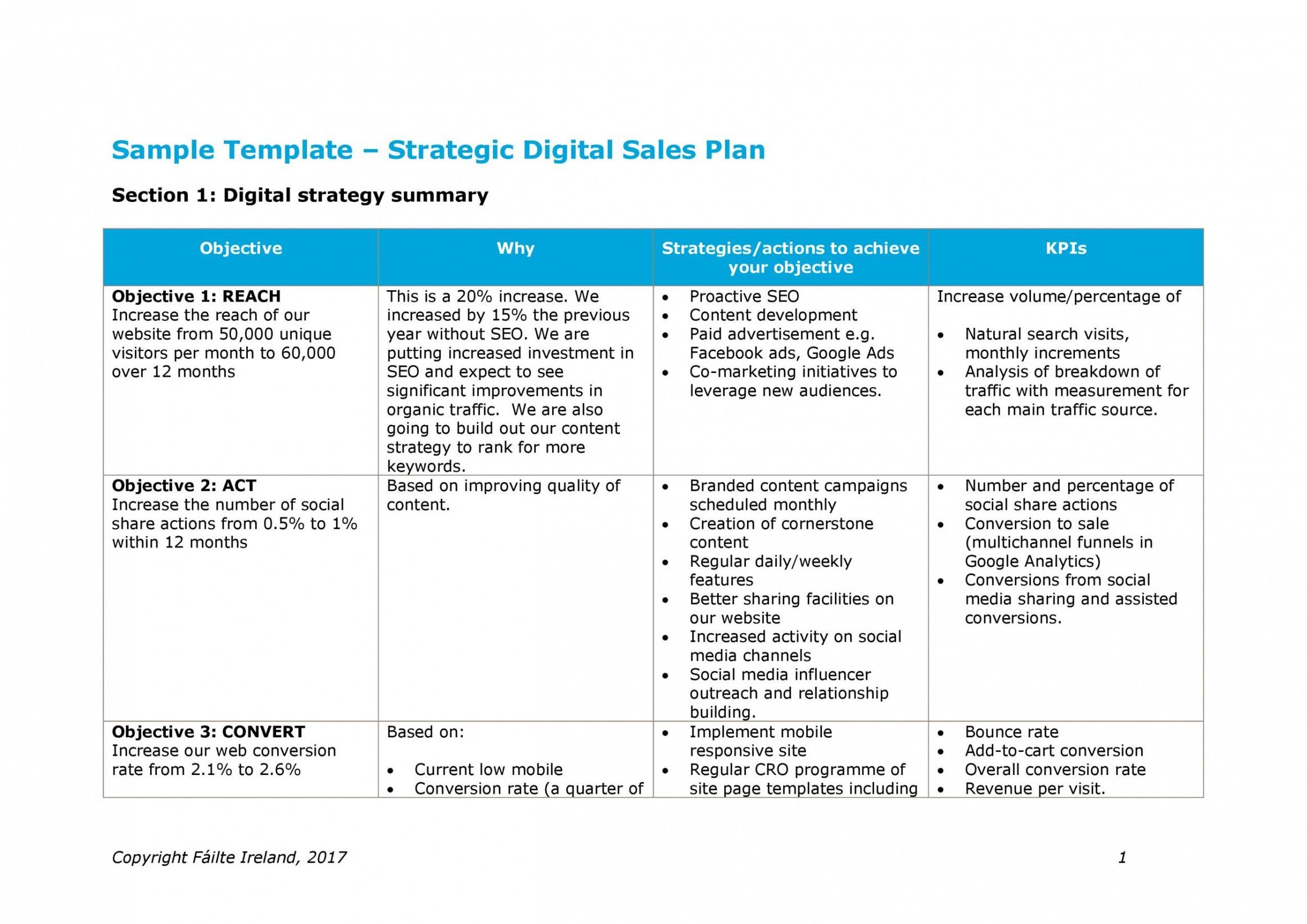 costum sales plan outline template