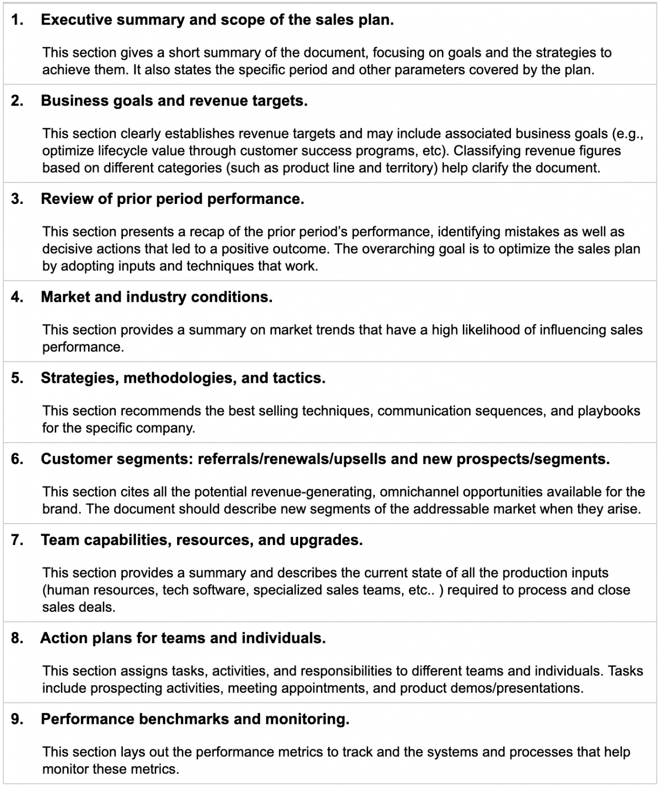 editable sales plan outline template  example