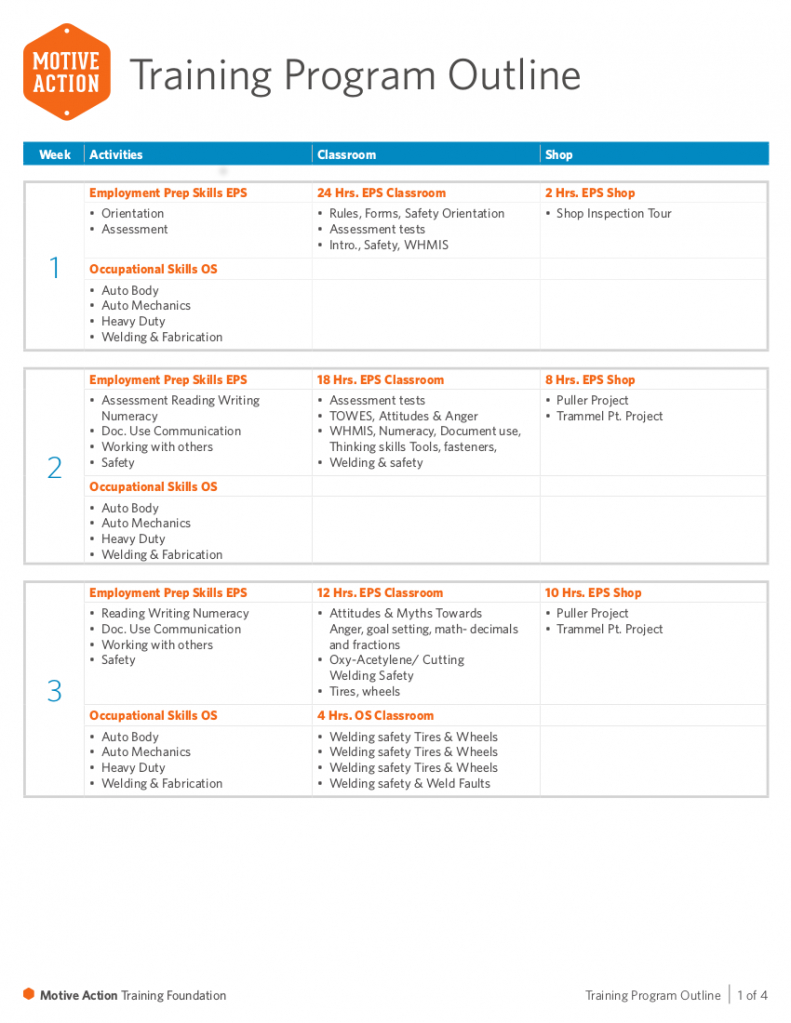 professional training course outline template  sample