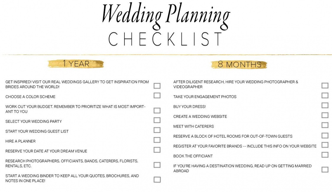 professional wedding planning outline template  sample