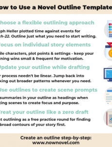 free writing a novel outline template doc example