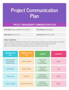 printable communication plan outline template pdf example