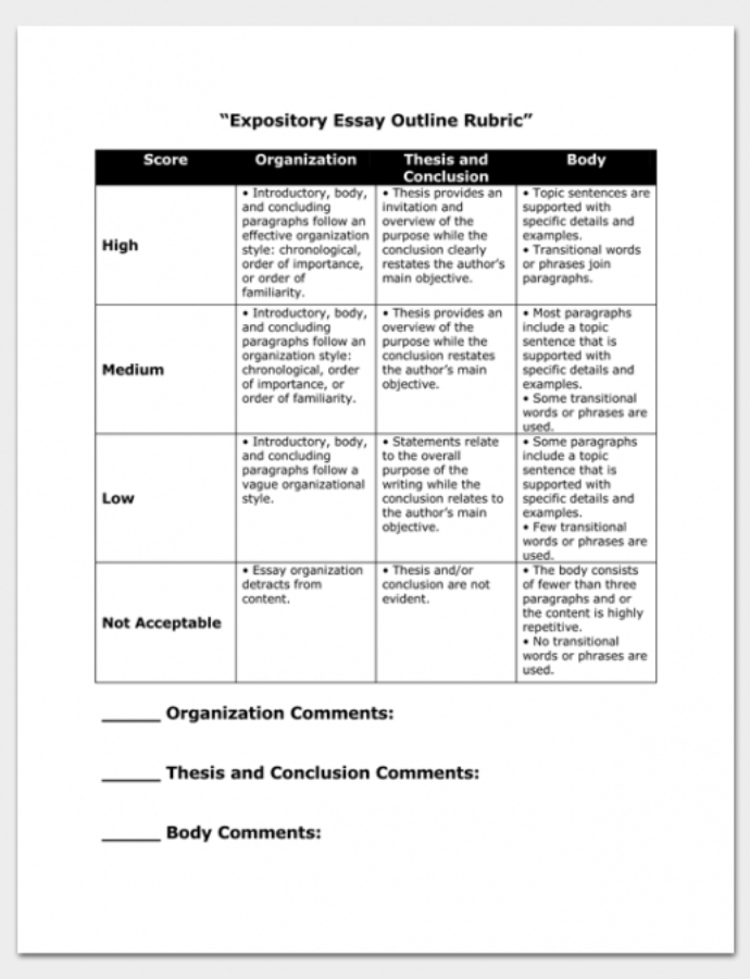 Editable College Narrative Essay Outline Template PDF