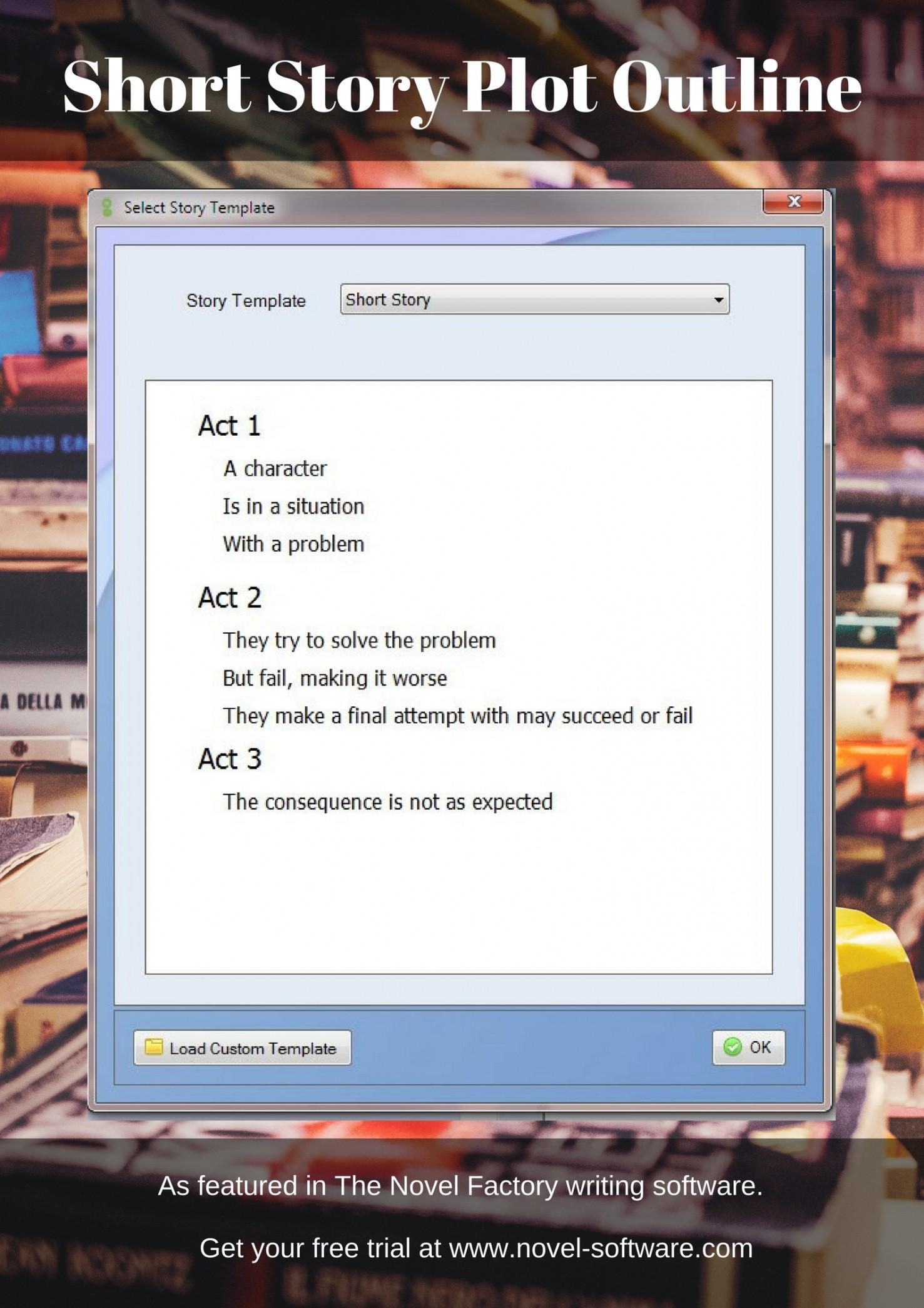 free mystery novel outline template word sample