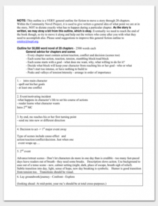writing a book chapter outline template doc example