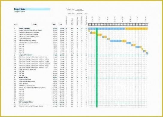 Best Work Schedule Timeline Template Doc
