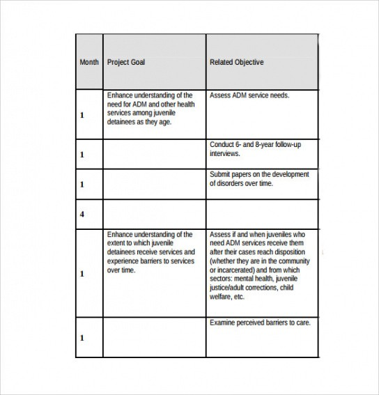 Construction Project Timeline Template Word Sample