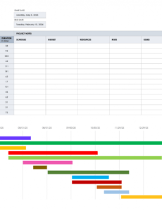 Editable Construction Project Timeline Template Pdf Example