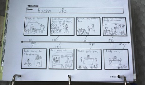 Family Timeline Template For Kids Excel