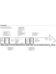 Professional Construction Project Timeline Template Doc Example