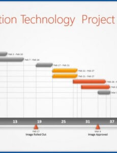 Editable Consulting Project Timeline Template Pdf Sample