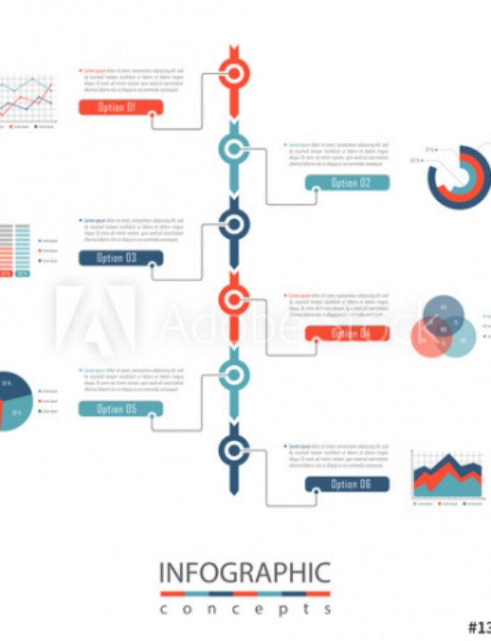 Free Website Design Timeline Template Doc