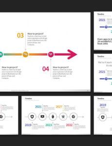 Multi Project Timeline Template Pdf Sample